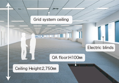 High Grade Office Specifications. □Standard Floor